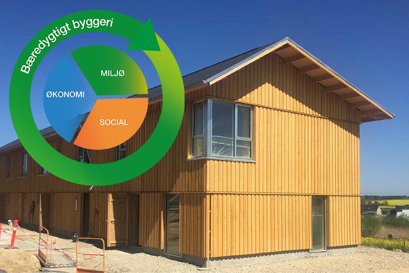 Bæredygtige løsninger i byggeprojekter